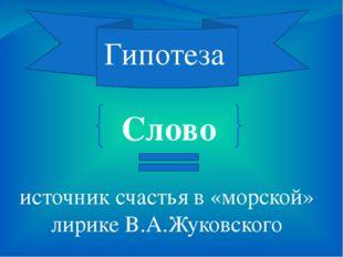 Гипотеза Слово источник счастья в «морской» лирике В.А.Жуковского