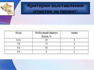 Критерии выставления отметки за проект: ProPowerPoint.Ru