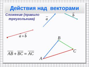 Действия над векторами Сложение (правило треугольника)