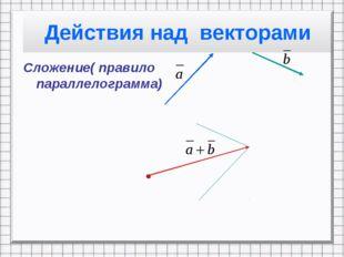 Действия над векторами Сложение( правило параллелограмма)