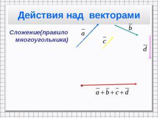 Действия над векторами Сложение(правило многоугольника)