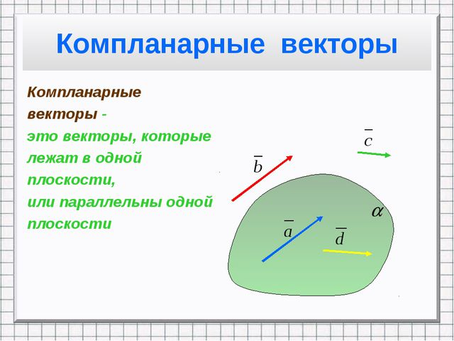 Компланарные векторы Компланарные векторы - это векторы, которые лежат в одно...