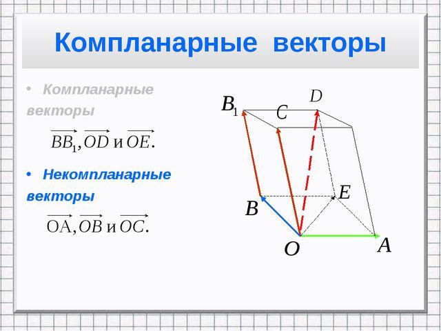 Компланарные векторы Компланарные векторы Некомпланарные векторы