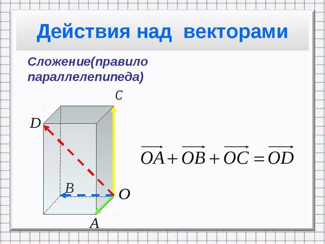 Действия над векторами Сложение(правило параллелепипеда)