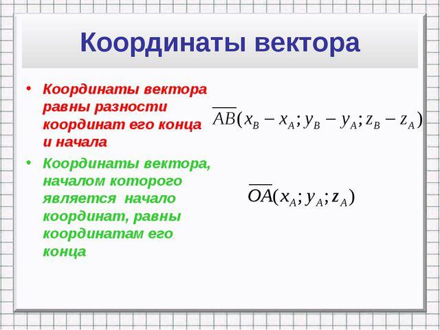 Координаты вектора Координаты вектора равны разности координат его конца и на...