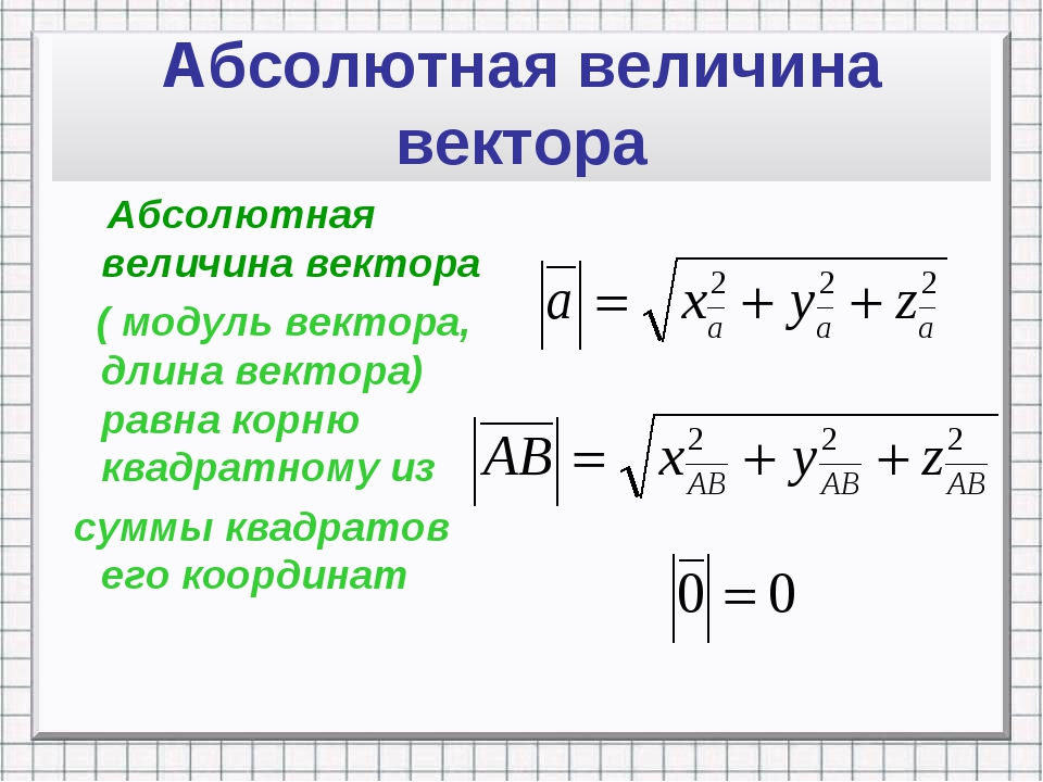 Абсолютная величина вектора Абсолютная величина вектора ( модуль вектора, дли...