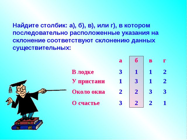 Найдите столбик: а), б), в), или г), в котором последовательно расположенные...