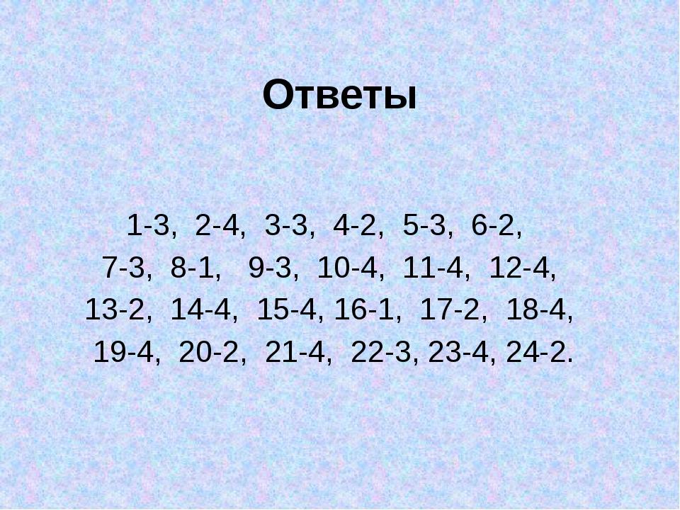 Ответы 1-3, 2-4, 3-3, 4-2, 5-3, 6-2, 7-3, 8-1, 9-3, 10-4, 11-4, 12-4, 13-2, 1...
