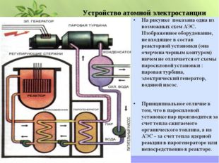 Устройство атомной электростанции