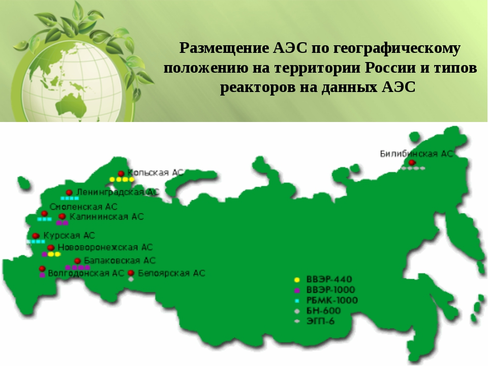 Размещение АЭС по географическому положению на территории России и типов реак...