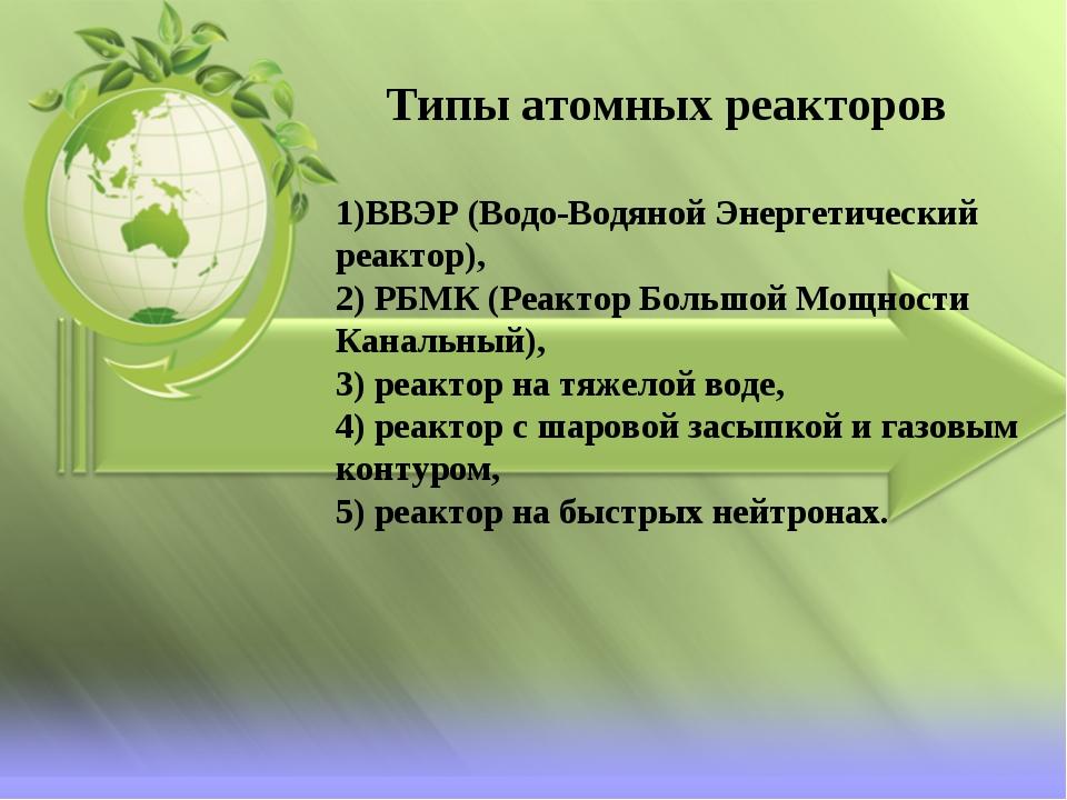 1)ВВЭР (Водо-Водяной Энергетический реактор), 2) РБМК (Реактор Большой Мощнос...