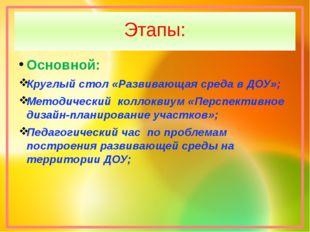 Этапы: Основной: Круглый стол «Развивающая среда в ДОУ»; Методический коллокв
