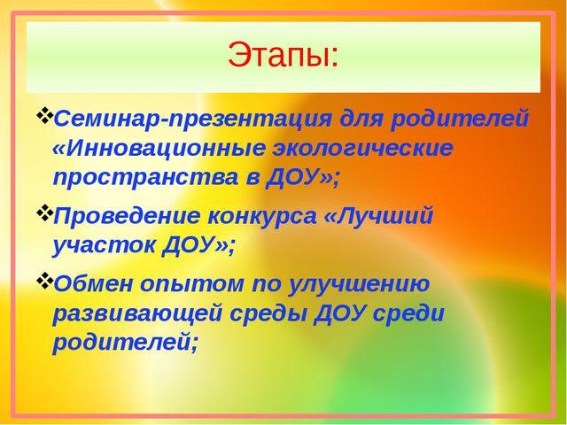 Этапы: Семинар-презентация для родителей «Инновационные экологические простра...