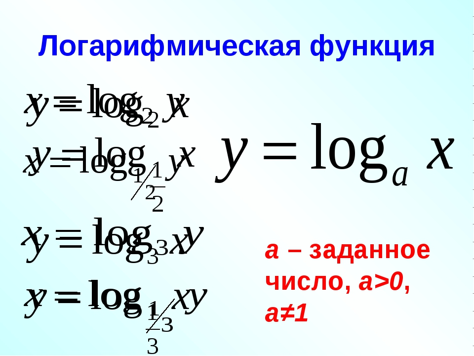 Логарифмическая функция а – заданное число, а>0, а≠1