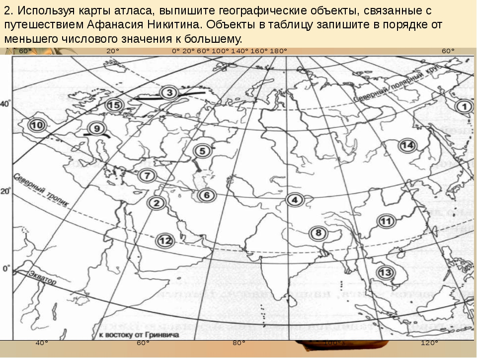 № Виды географических объектов Название географических объектов     ...