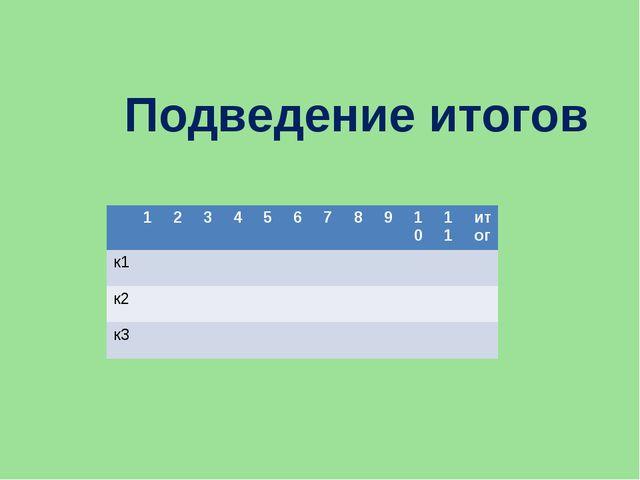 Подведение итогов 1 2 3 4 5 6 7 8 9 10 11 итог к1 к2 к3