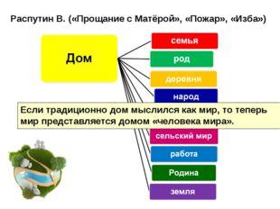 Распутин В. («Прощание с Матёрой», «Пожар», «Изба») Если традиционно дом мысл