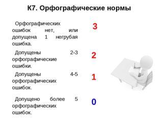 К7. Орфографические нормы Орфографических ошибок нет, или допущена 1 негрубая