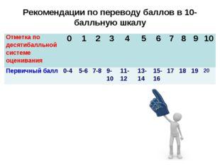Рекомендации по переводу баллов в 10-балльную шкалу Отметка по десятибалльно