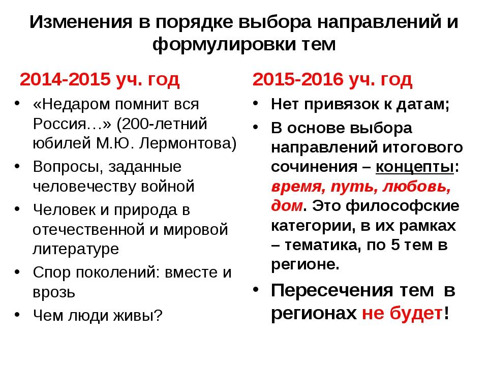 Изменения в порядке выбора направлений и формулировки тем 2014-2015 уч. год «...
