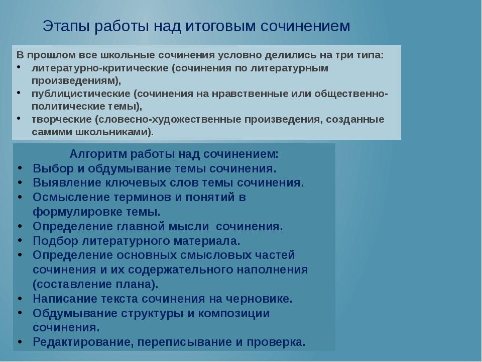 В прошлом все школьные сочинения условно делились на три типа: литературно-кр...