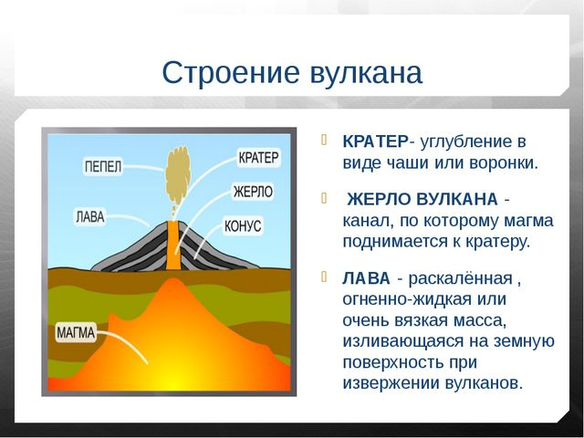 Строение вулкана КРАТЕР- углубление в виде чаши или воронки. ЖЕРЛО ВУЛКАНА -...