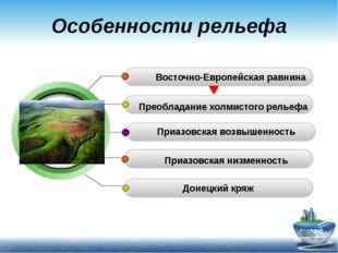 Особенности рельефа Восточно-Европейская равнина Донецкий кряж Приазовская в