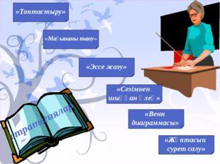 Ашық сабақтар Пән Сабақтың тақырыбы Уақыты Математика 2- сынып Қайталау 18.0