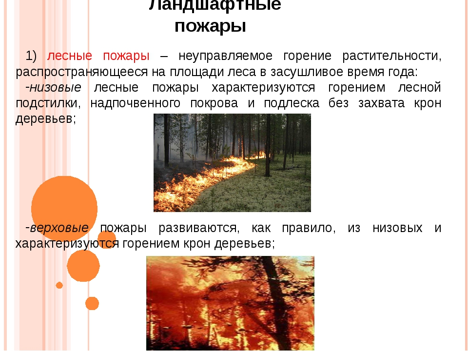 Ландшафтные пожары 1) лесные пожары – неуправляемое горение растительности, р...