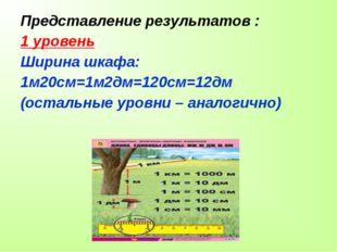 Представление результатов : 1 уровень Ширина шкафа: 1м20см=1м2дм=120см=12дм (