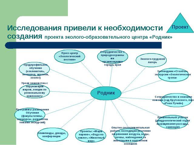 Исследования привели к необходимости создания проекта эколого-образовательног...