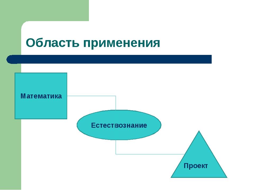 Область применения Математика Естествознание Проект