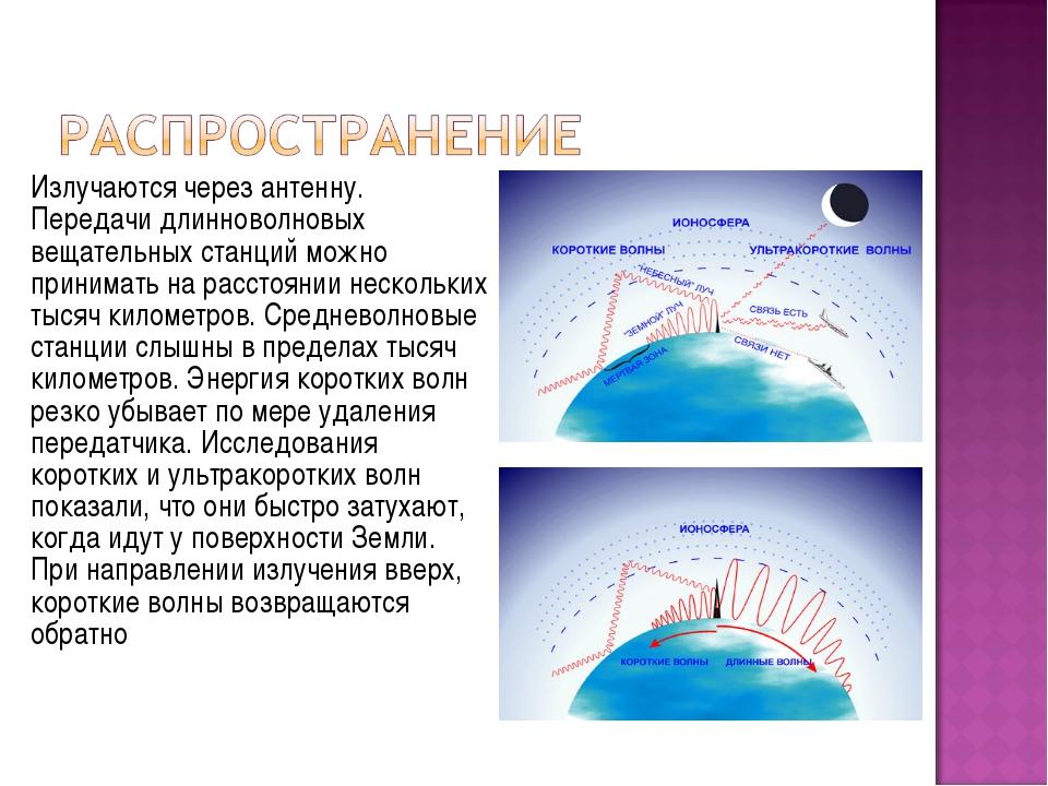 Излучаются через антенну. Передачи длинноволновых вещательных станций можно п...