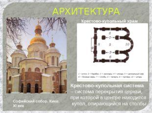 АРХИТЕКТУРА Софийский собор. Киев. XI век Крестово-купольный храм Крестово-ку