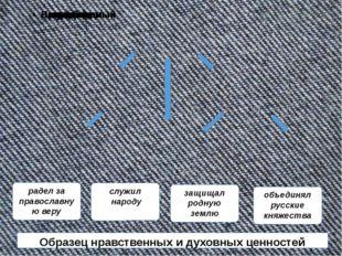 служил народу защищал родную землю объединял русские княжества Образец нравст