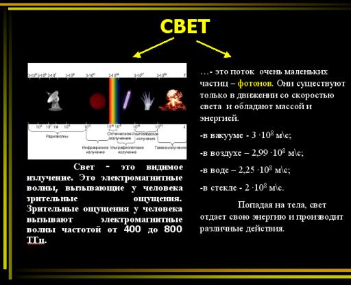 http://festival.1september.ru/articles/312622/image3.jpg