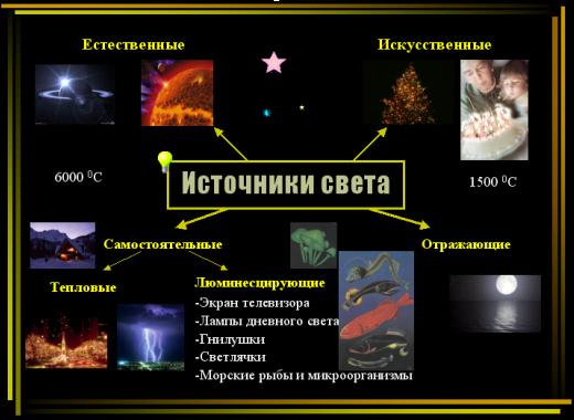 http://festival.1september.ru/articles/312622/image4.jpg