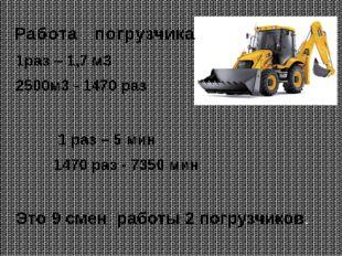 Работа погрузчика 1раз – 1,7 м3 2500м3 - 1470 раз 1 раз – 5 мин 1470 раз - 73