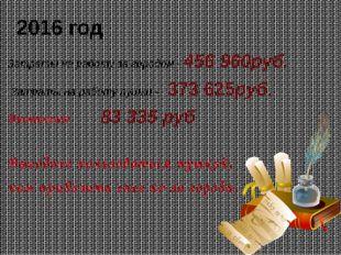 Затраты на работу за городом - 456 960руб. Затраты на работу пушки - 373 625р