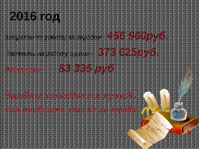 Затраты на работу за городом - 456 960руб. Затраты на работу пушки - 373 625р...