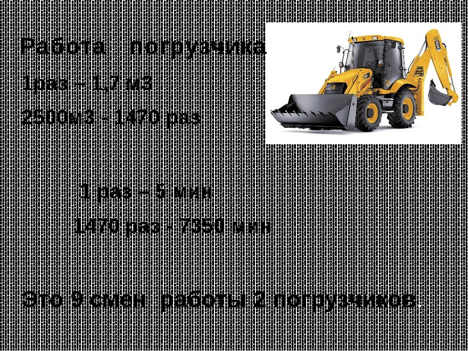 Работа погрузчика 1раз – 1,7 м3 2500м3 - 1470 раз 1 раз – 5 мин 1470 раз - 73...