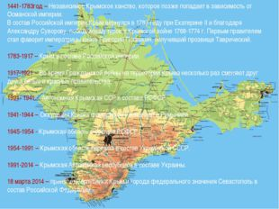 1441-1783год – Независимое Крымское ханство, которое позже попадает в зависим