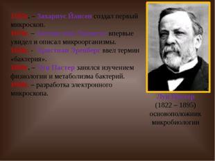 Луи Пастер (1822 – 1895) основоположник микробиологии 1595г. – Захариус Йанс