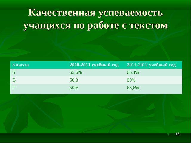 Качественная успеваемость учащихся по работе с текстом * Классы2010-2011 уче...