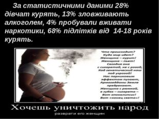 За статистичними даними 28% дівчат курять, 13% зловживають алкоголем, 4% про