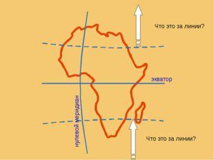 Крайние точки нулевой меридиан экватор северный тропик южный тропик м. Игольн