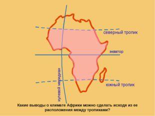 Климатические пояса нулевой меридиан экватор северный тропик южный тропик м.