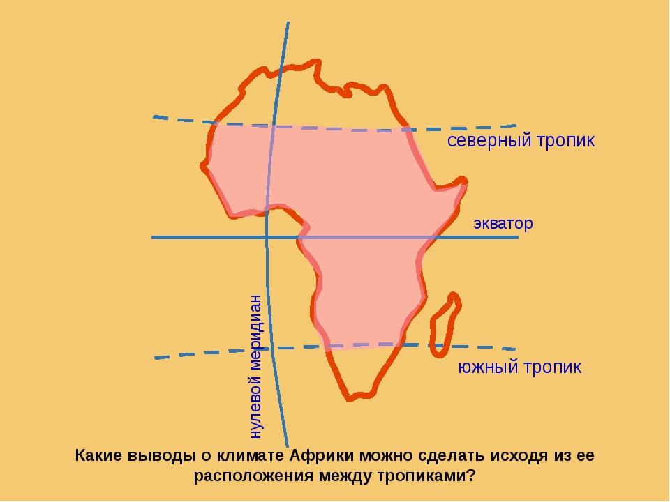 Климатические пояса нулевой меридиан экватор северный тропик южный тропик м....