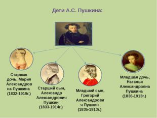 Дети А.С. Пушкина: Старшая дочь, Мария Александровна Пушкина (1832-1919г.) Ст