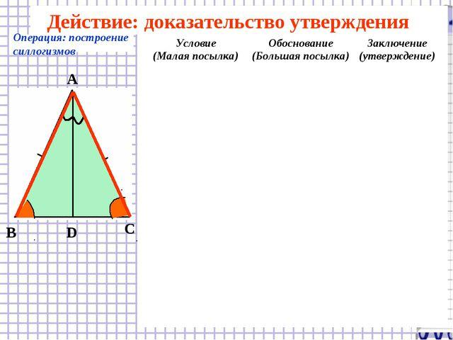 Действие: доказательство утверждения AD – биссектриса ВA = СА А С В D Операци...